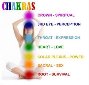 Root Chakra www.progressinhealth.com I