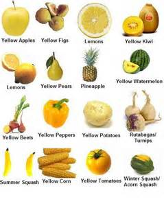 1 Yellow Fruits and Vegetables www.naturopathichealth.tumblr.com I